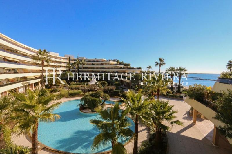 Sale Prestige Apartment SAINT LAURENT DU VAR